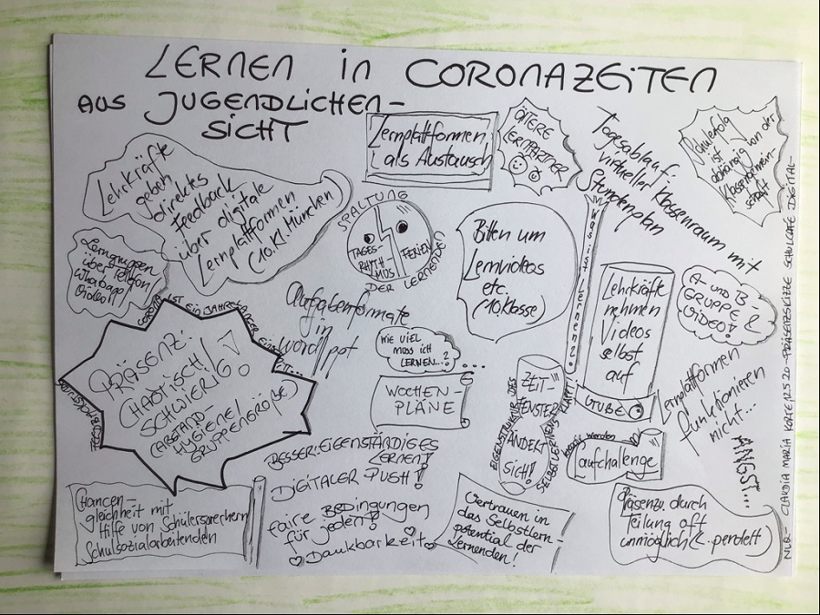 Graphic Recording des 6. Schulcafé digital